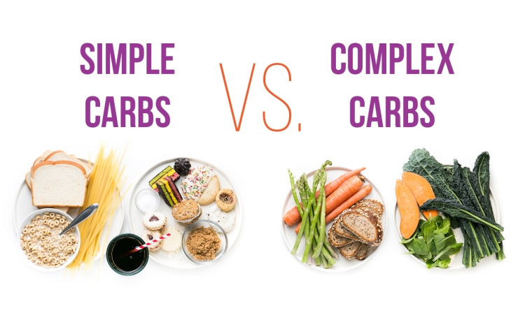 Simple-Carb-vs-Complex-Carb